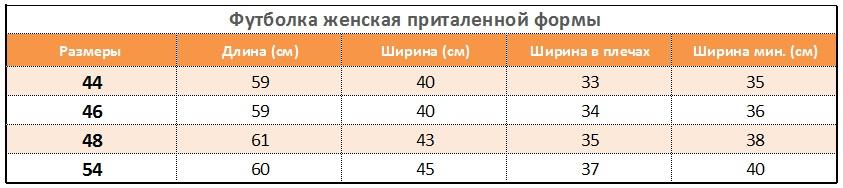 Майки линии замера февраль 2015